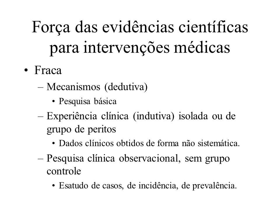 Força das evidências científicas para intervenções médicas Fraca –Mecanismos (dedutiva) Pesquisa básica –Experiência clínica (indutiva) isolada ou de