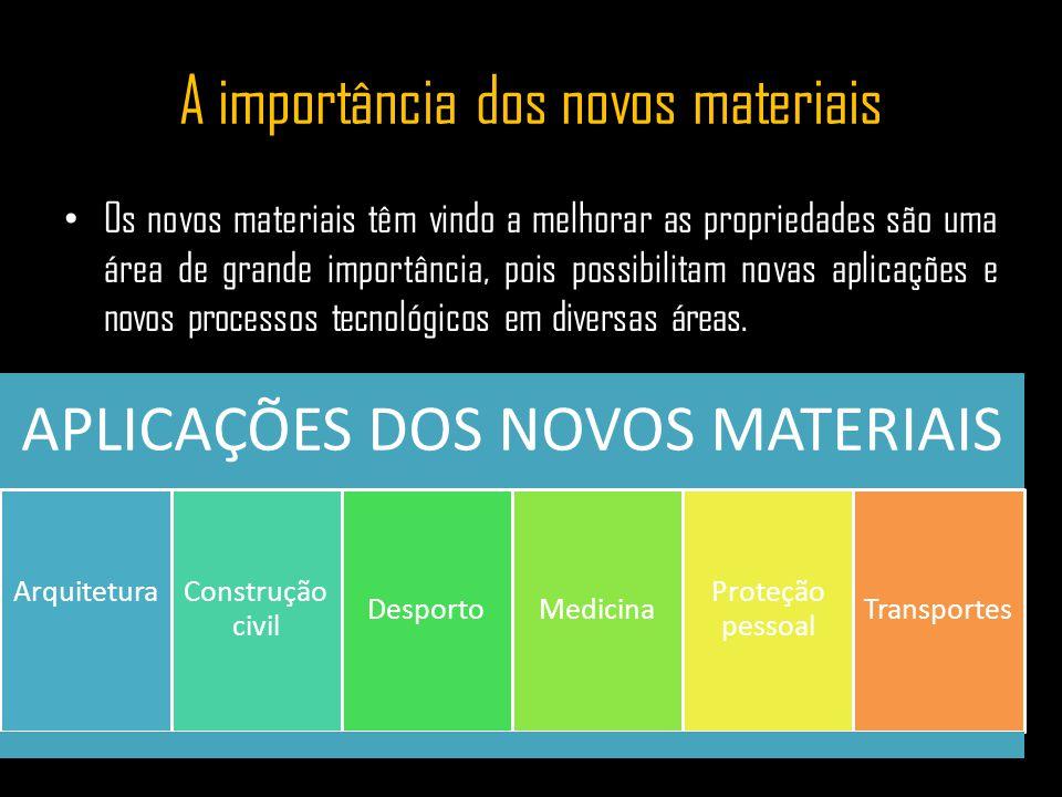 A importância dos novos materiais Os novos materiais têm vindo a melhorar as propriedades são uma área de grande importância, pois possibilitam novas