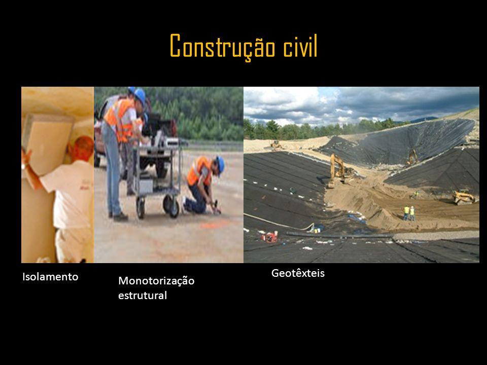 Construção civil Isolamento Geotêxteis Monotorização estrutural