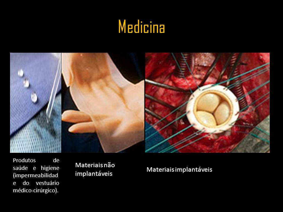 Medicina Materiais implantáveis Materiais não implantáveis Produtos de saúde e higiene (impermeabilidad e do vestuário médico-cirúrgico).