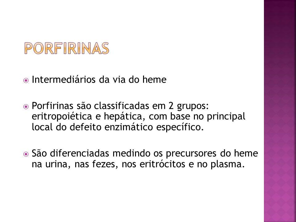 AD Rara Inicio: infância (1-4 anos) Mutação no crom 18 Deficiência da enzima ferroquetalase nos eritrocitos e fibroblastos da pele Aumento das protoporfirinas nos eritrócitos, fezes e plasma (diagn) Ausência de excreção urinária(insolúvel em água) (diagn) Fenômeno fotodinâmico levando a dano tissular