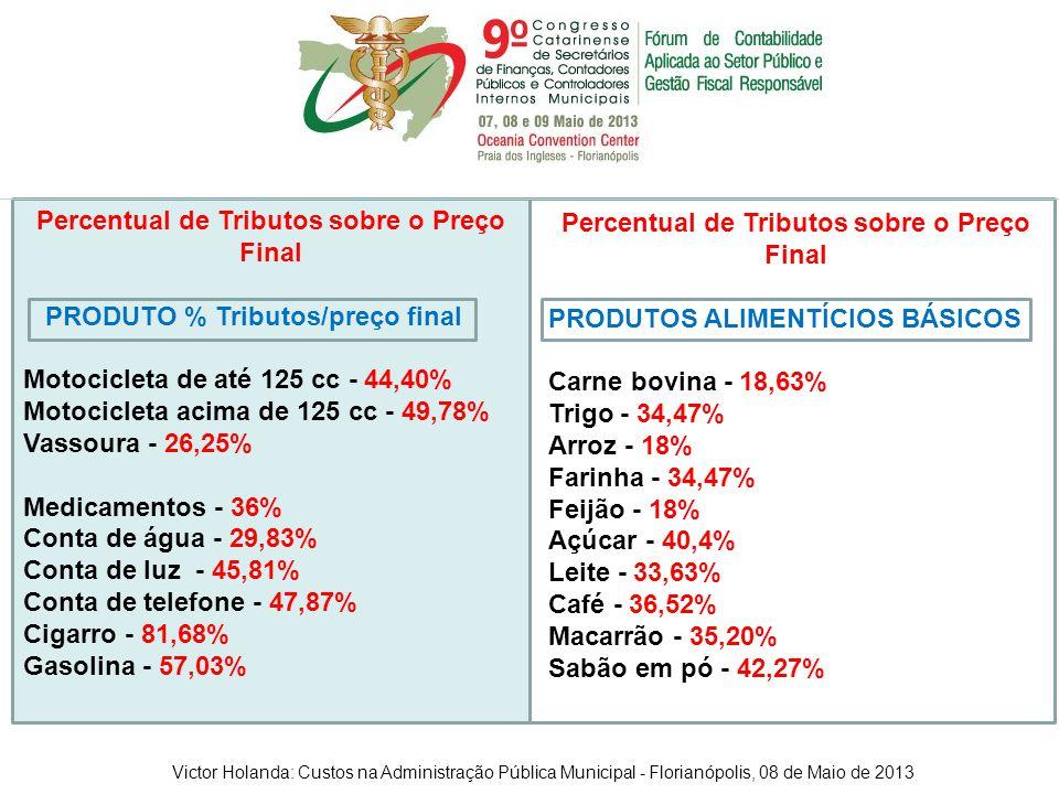 Percentual de Tributos sobre o Preço Final PRODUTO % Tributos/preço final Motocicleta de até 125 cc - 44,40% Motocicleta acima de 125 cc - 49,78% Vass