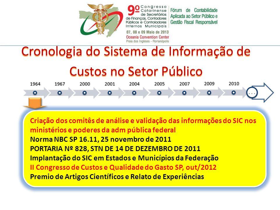 Criação dos comitês de análise e validação das informações do SIC nos ministérios e poderes da adm pública federal Norma NBC SP 16.11, 25 novembro de