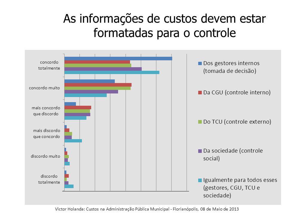 As informações de custos devem estar formatadas para o controle Victor Holanda: Custos na Administração Pública Municipal - Florianópolis, 08 de Maio