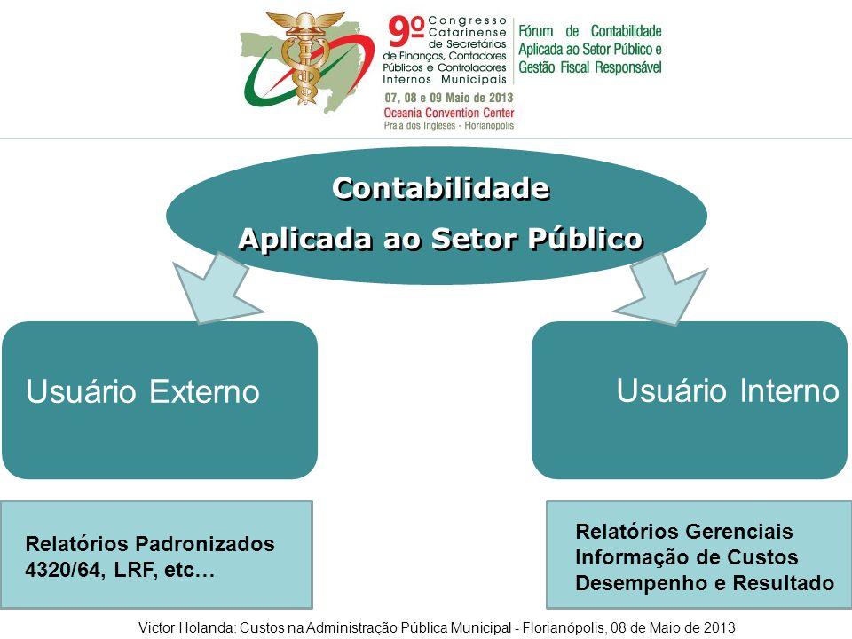 Contabilidade Aplicada ao Setor Público Contabilidade Aplicada ao Setor Público Usuário Externo Usuário Interno Relatórios Padronizados 4320/64, LRF,