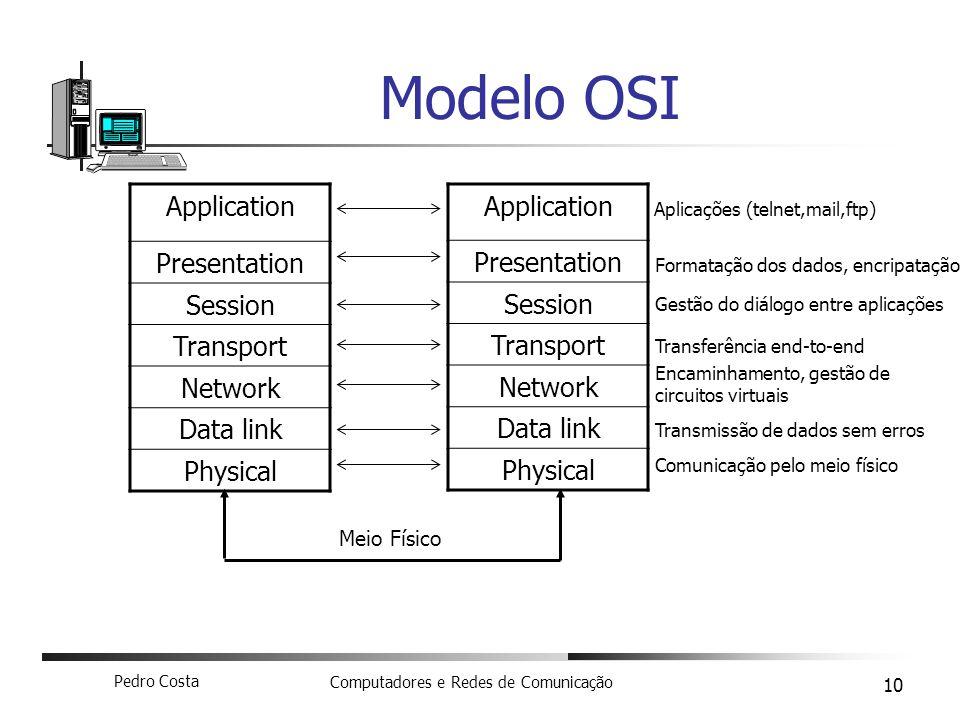 Pedro Costa Computadores e Redes de Comunicação 10 Modelo OSI Application Presentation Session Transport Network Data link Physical Application Presen