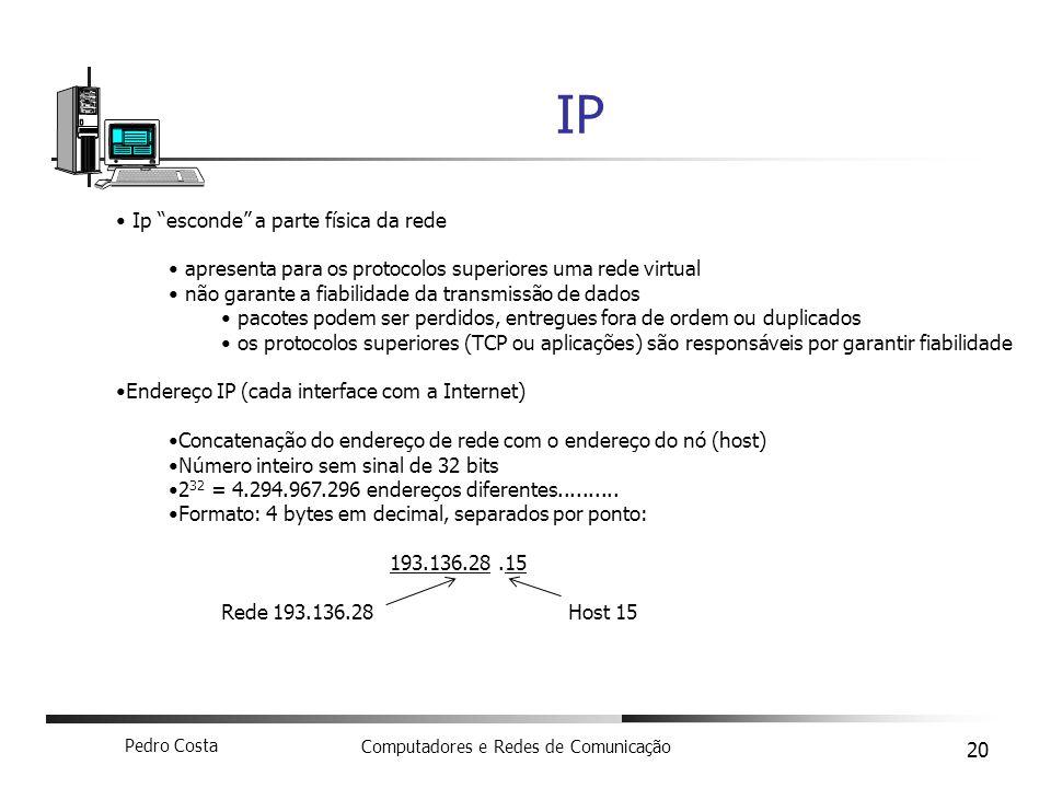 Pedro Costa Computadores e Redes de Comunicação 20 IP Ip esconde a parte física da rede apresenta para os protocolos superiores uma rede virtual não g