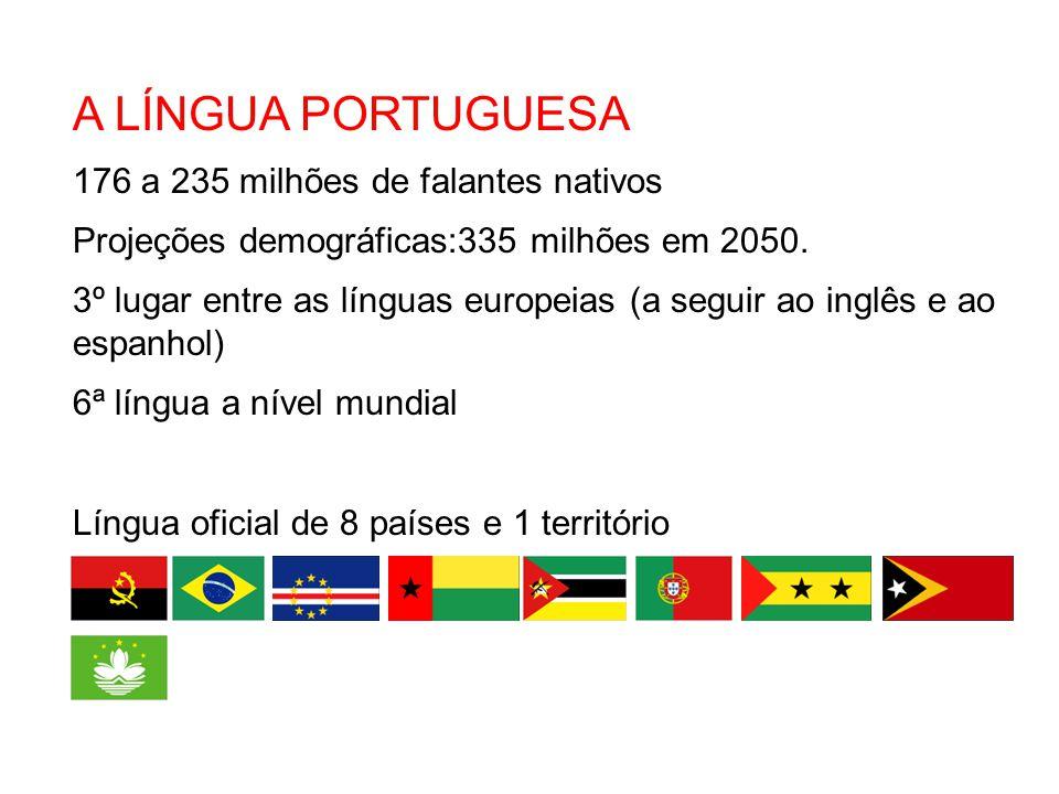 A LÍNGUA PORTUGUESA 176 a 235 milhões de falantes nativos Projeções demográficas:335 milhões em 2050.