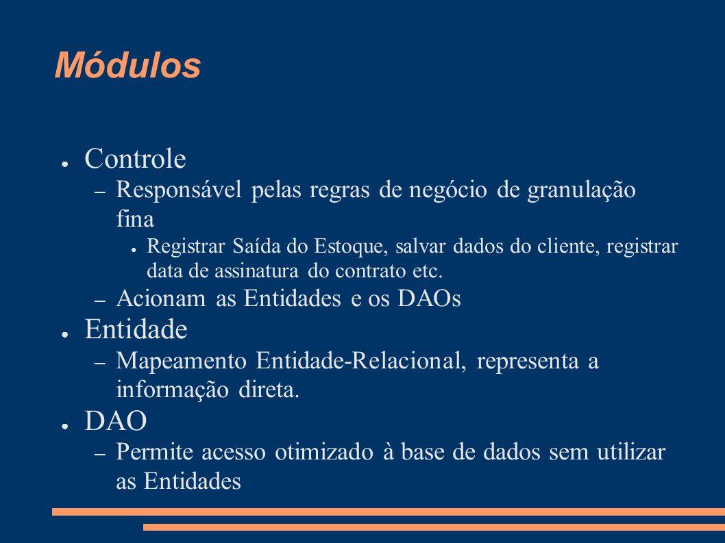 Módulos Controle – Responsável pelas regras de negócio de granulação fina Registrar Saída do Estoque, salvar dados do cliente, registrar data de assinatura do contrato etc.