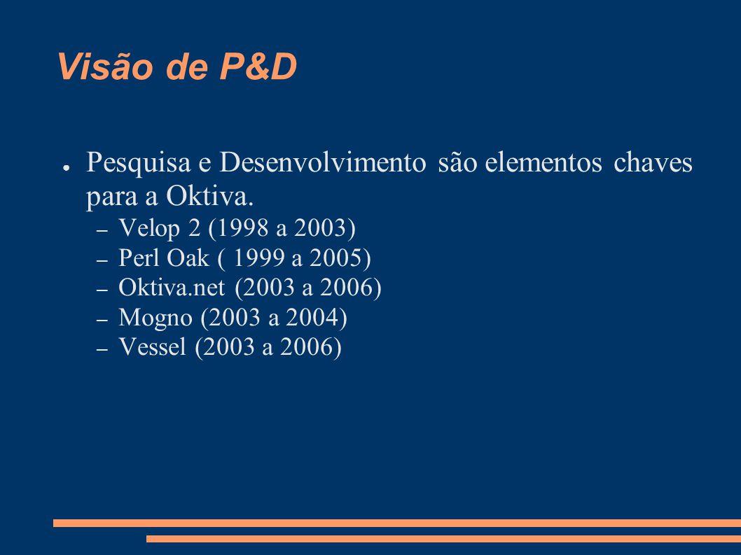 Visão de P&D Pesquisa e Desenvolvimento são elementos chaves para a Oktiva.