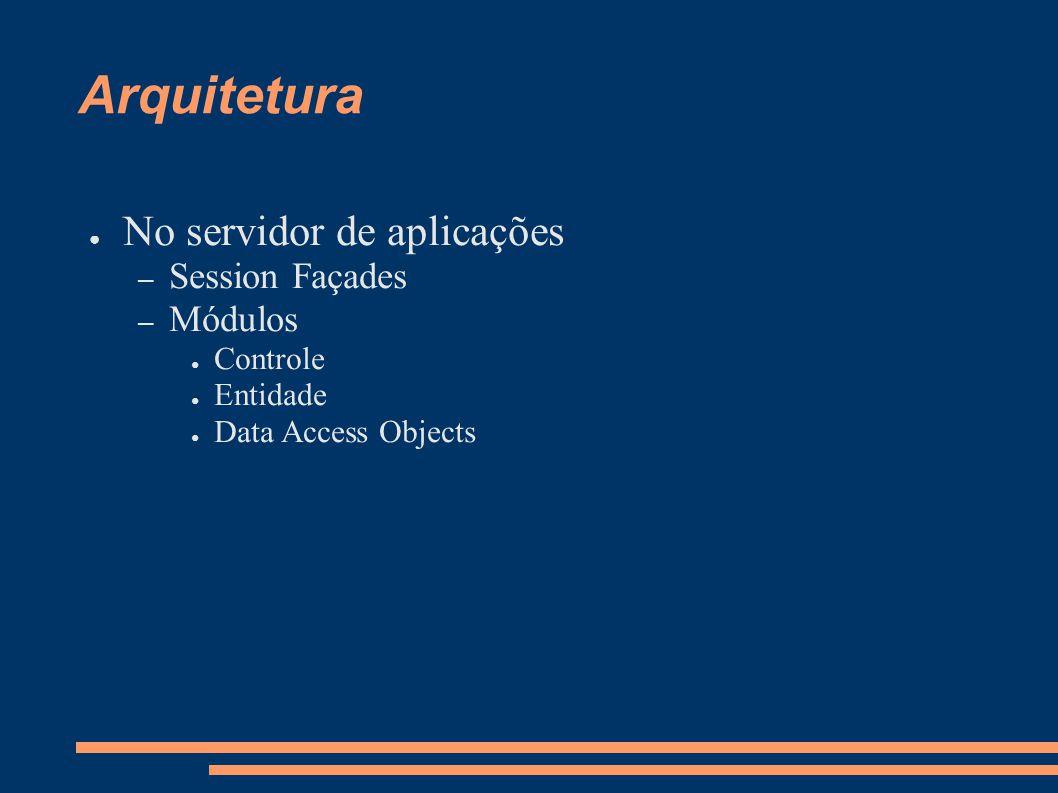 No servidor de aplicações – Session Façades – Módulos Controle Entidade Data Access Objects