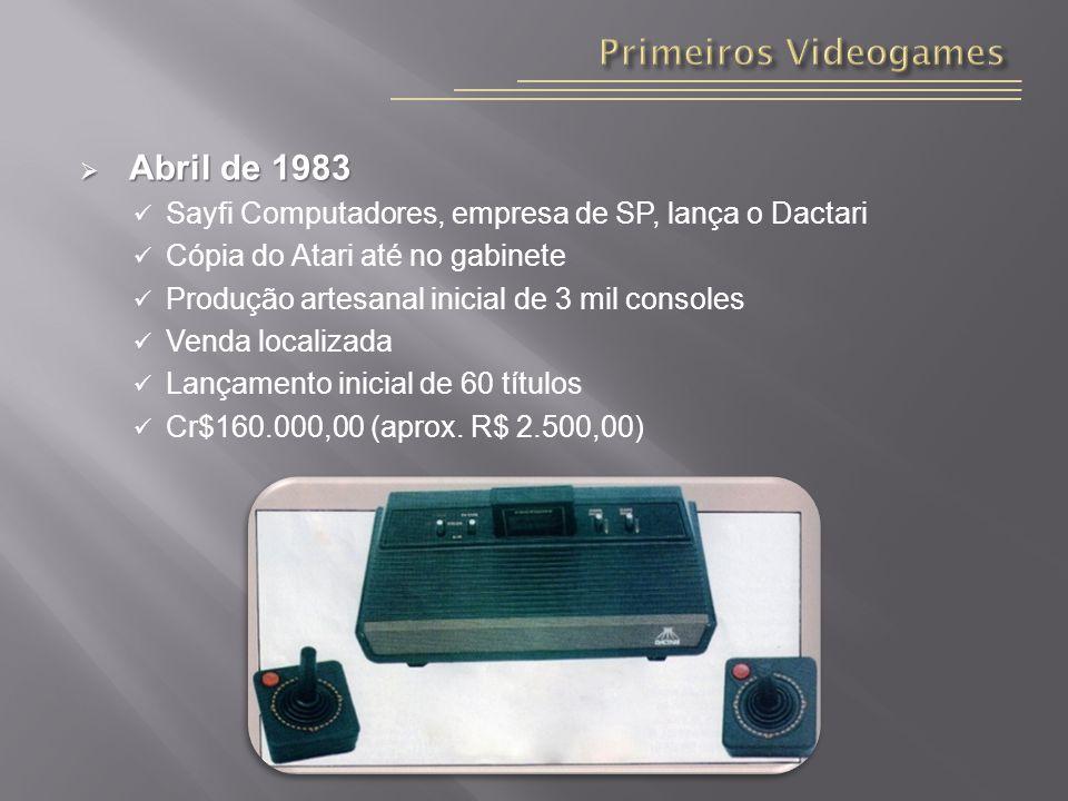 Abril de 1983 Abril de 1983 Sayfi Computadores, empresa de SP, lança o Dactari Cópia do Atari até no gabinete Produção artesanal inicial de 3 mil consoles Venda localizada Lançamento inicial de 60 títulos Cr$160.000,00 (aprox.