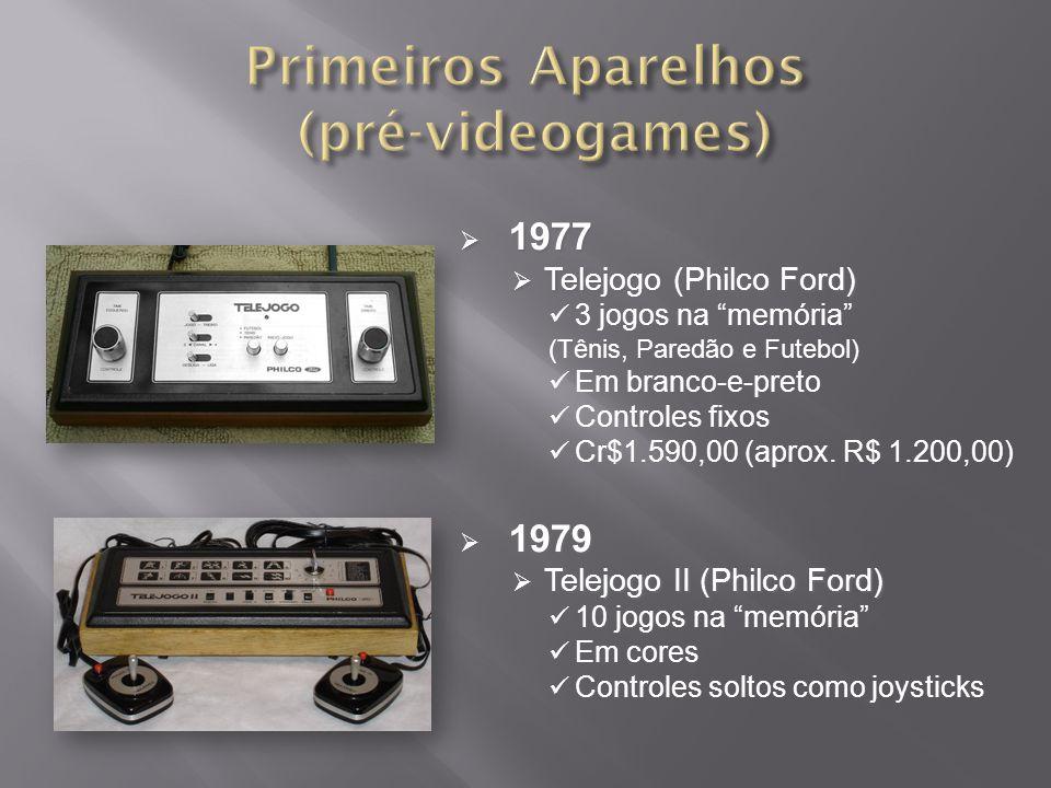 1977 1977 Telejogo (Philco Ford) Telejogo (Philco Ford) 3 jogos na memória (Tênis, Paredão e Futebol) Em branco-e-preto Controles fixos Cr$1.590,00 (aprox.