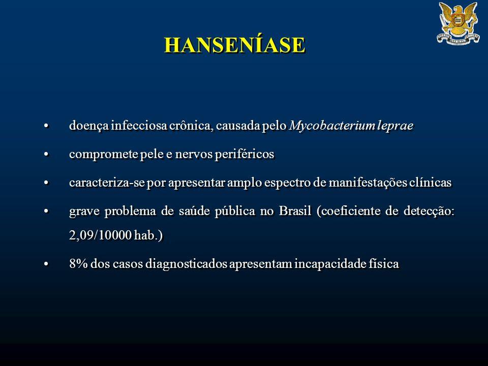 HANSENÍASE doença infecciosa crônica, causada pelo Mycobacterium leprae compromete pele e nervos periféricos caracteriza-se por apresentar amplo espectro de manifestações clínicas grave problema de saúde pública no Brasil (coeficiente de detecção: 2,09/10000 hab.) 8% dos casos diagnosticados apresentam incapacidade física doença infecciosa crônica, causada pelo Mycobacterium leprae compromete pele e nervos periféricos caracteriza-se por apresentar amplo espectro de manifestações clínicas grave problema de saúde pública no Brasil (coeficiente de detecção: 2,09/10000 hab.) 8% dos casos diagnosticados apresentam incapacidade física