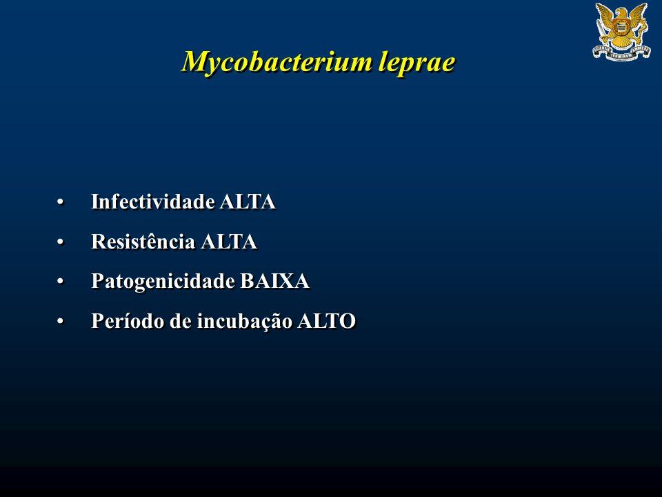 Mycobacterium leprae Infectividade ALTA Resistência ALTA Patogenicidade BAIXA Período de incubação ALTO Infectividade ALTA Resistência ALTA Patogenici