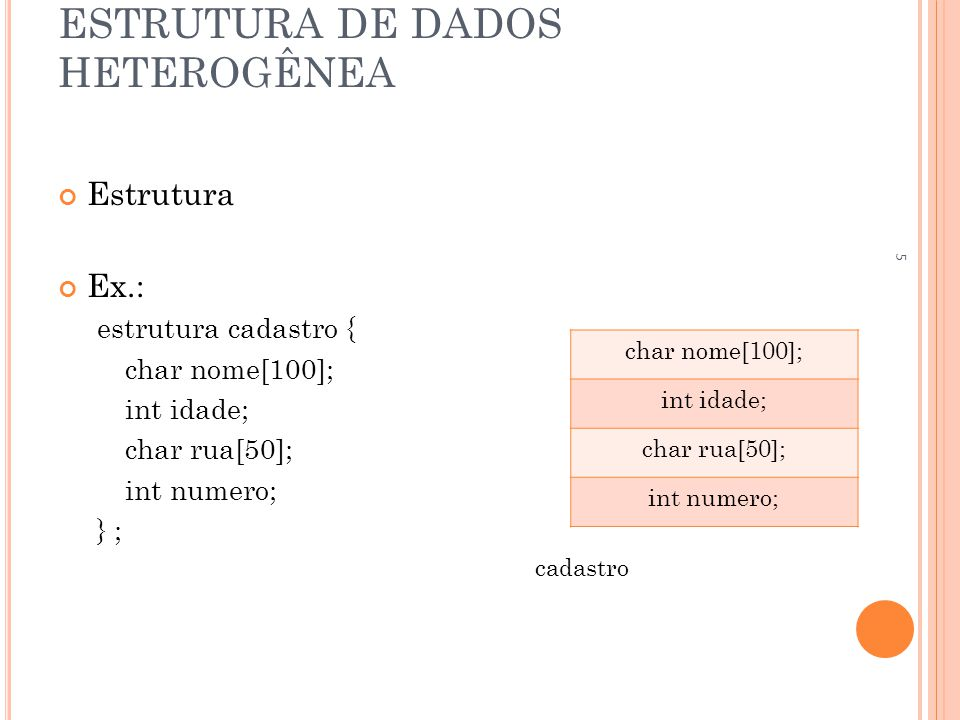 ESTRUTURA DE DADOS HETEROGÊNEA Estrutura Ex.: estrutura cadastro { char nome[100]; int idade; char rua[50]; int numero; } ; cadastro 5 char nome[100];
