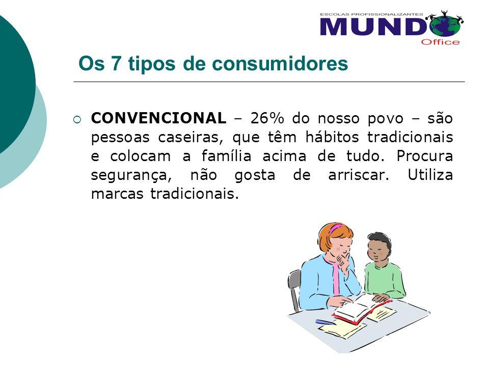 Os 7 tipos de consumidores CONVENCIONAL – 26% do nosso povo – são pessoas caseiras, que têm hábitos tradicionais e colocam a família acima de tudo. Pr