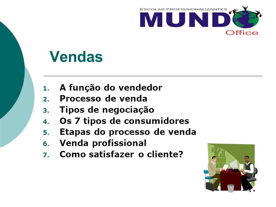 Vendas 1. A função do vendedor 2. Processo de venda 3. Tipos de negociação 4. Os 7 tipos de consumidores 5. Etapas do processo de venda 6. Venda profi