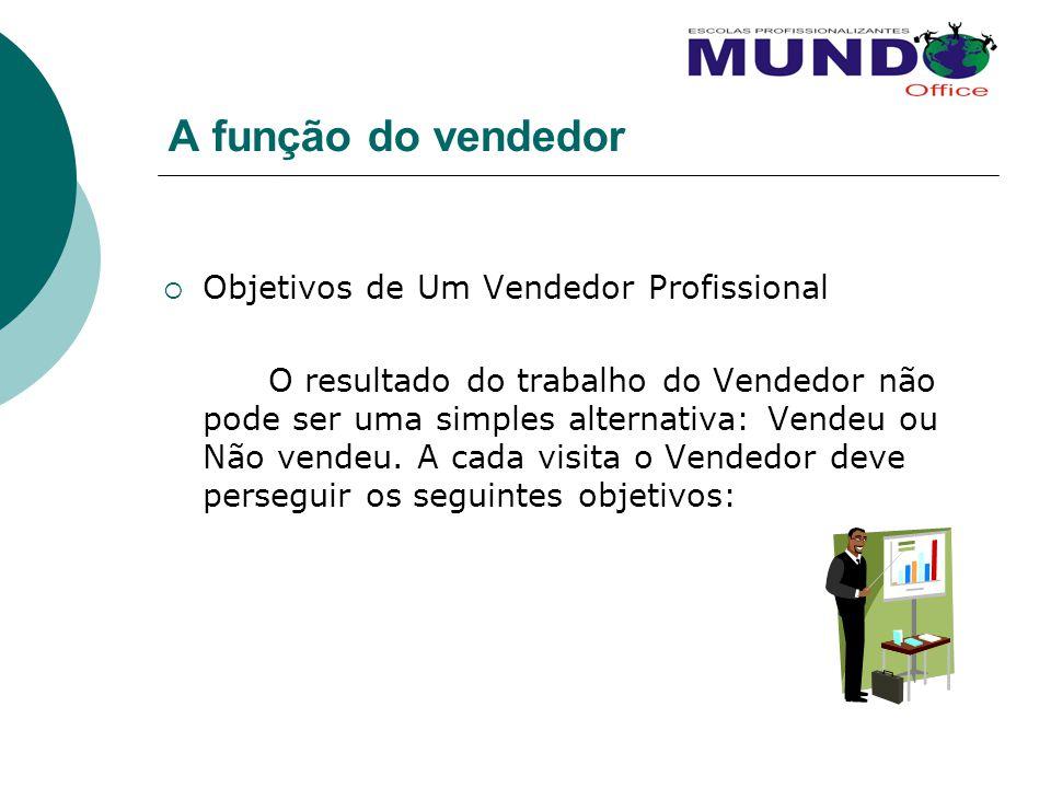 A função do vendedor Objetivos de Um Vendedor Profissional O resultado do trabalho do Vendedor não pode ser uma simples alternativa: Vendeu ou Não ven