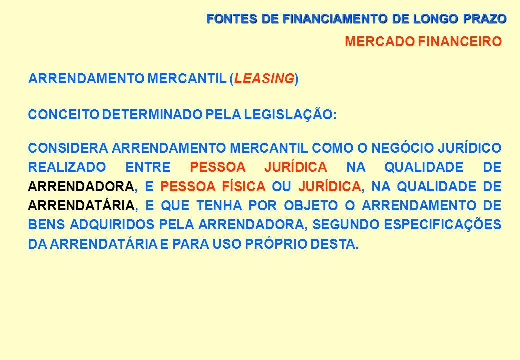 FONTES DE FINANCIAMENTO DE LONGO PRAZO MERCADO FINANCEIRO ARRENDAMENTO MERCANTIL (LEASING) É UM CONTRATO PELO QUAL UMA EMPRESA CEDE A OUTRA, POR UM DE