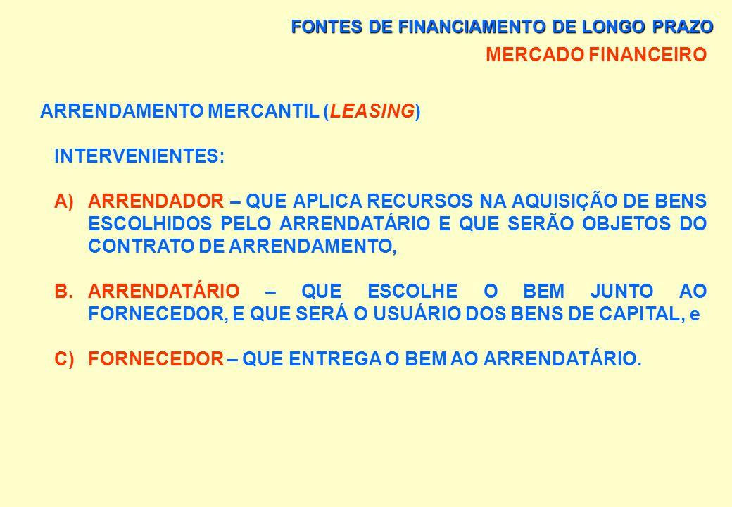 FONTES DE FINANCIAMENTO DE LONGO PRAZO MERCADO FINANCEIRO ARRENDAMENTO MERCANTIL (LEASING) CONCEITO DETERMINADO PELA LEGISLAÇÃO: CONSIDERA ARRENDAMENT