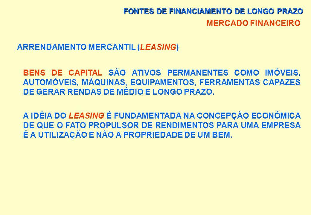 FONTES DE FINANCIAMENTO DE LONGO PRAZO MERCADO FINANCEIRO ARRENDAMENTO MERCANTIL (LEASING) INTERVENIENTES: A)ARRENDADOR – QUE APLICA RECURSOS NA AQUIS