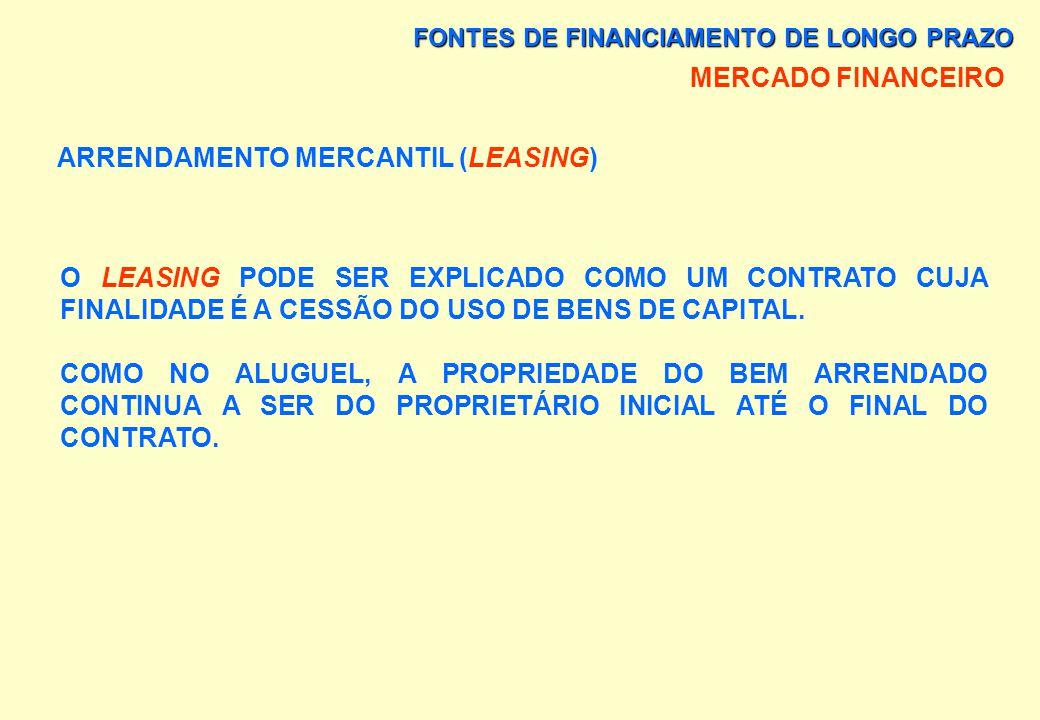FONTES DE FINANCIAMENTO DE LONGO PRAZO MERCADO FINANCEIRO ARRENDAMENTO MERCANTIL (LEASING) BENS DE CAPITAL SÃO ATIVOS PERMANENTES COMO IMÓVEIS, AUTOMÓ
