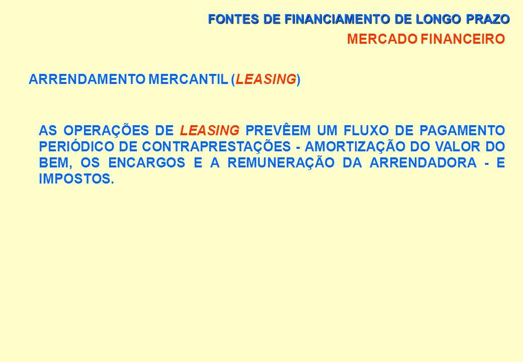 FONTES DE FINANCIAMENTO DE LONGO PRAZO MERCADO FINANCEIRO ARRENDAMENTO MERCANTIL (LEASING) O LEASING PODE SER EXPLICADO COMO UM CONTRATO CUJA FINALIDA