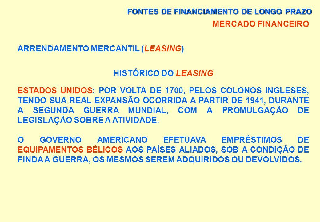 FONTES DE FINANCIAMENTO DE LONGO PRAZO MERCADO FINANCEIRO ARRENDAMENTO MERCANTIL (LEASING) AS OPERAÇÕES DE LEASING PREVÊEM UM FLUXO DE PAGAMENTO PERIÓ