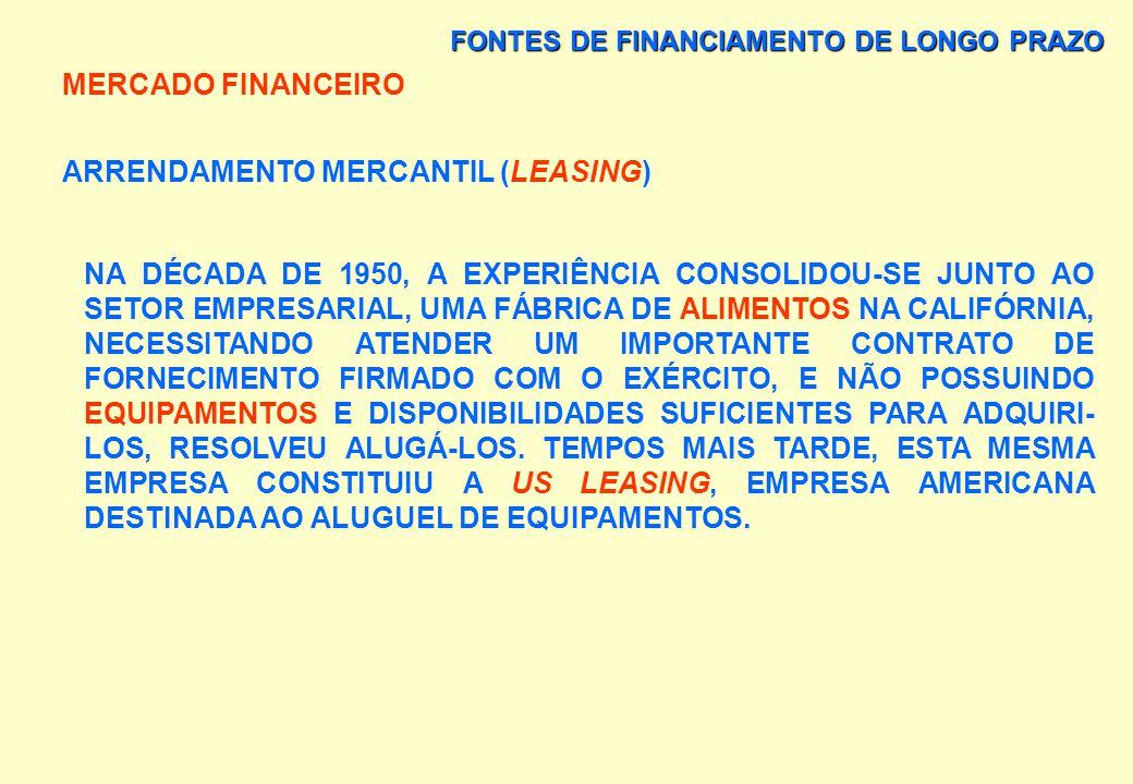 FONTES DE FINANCIAMENTO DE LONGO PRAZO MERCADO FINANCEIRO ARRENDAMENTO MERCANTIL (LEASING) ESTADOS UNIDOS: POR VOLTA DE 1700, PELOS COLONOS INGLESES,