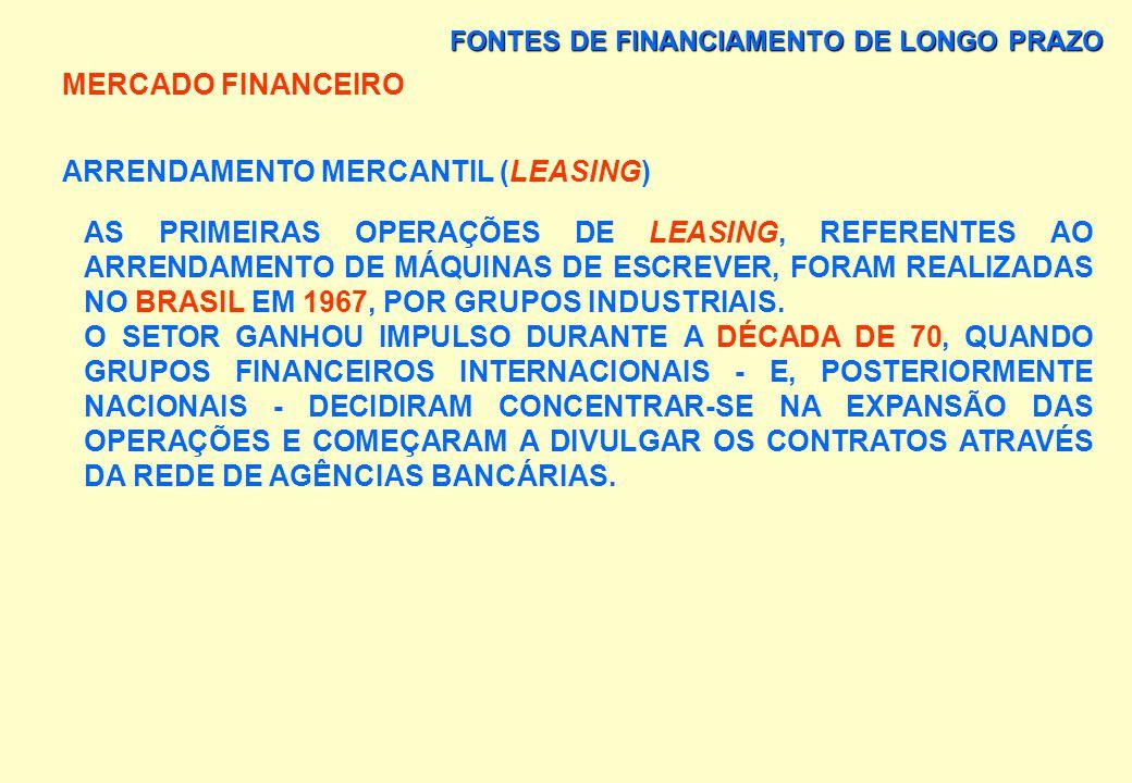 FONTES DE FINANCIAMENTO DE LONGO PRAZO MERCADO FINANCEIRO ARRENDAMENTO MERCANTIL (LEASING) NA DÉCADA DE 1950, A EXPERIÊNCIA CONSOLIDOU-SE JUNTO AO SET