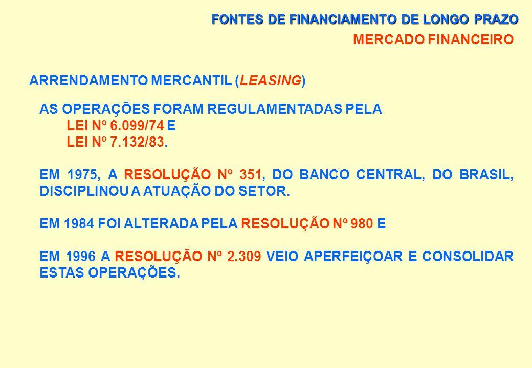 FONTES DE FINANCIAMENTO DE LONGO PRAZO MERCADO FINANCEIRO ARRENDAMENTO MERCANTIL (LEASING) AS PRIMEIRAS OPERAÇÕES DE LEASING, REFERENTES AO ARRENDAMEN