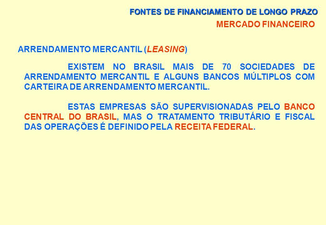 FONTES DE FINANCIAMENTO DE LONGO PRAZO MERCADO FINANCEIRO ARRENDAMENTO MERCANTIL (LEASING) AS OPERAÇÕES FORAM REGULAMENTADAS PELA LEI Nº 6.099/74 E LE