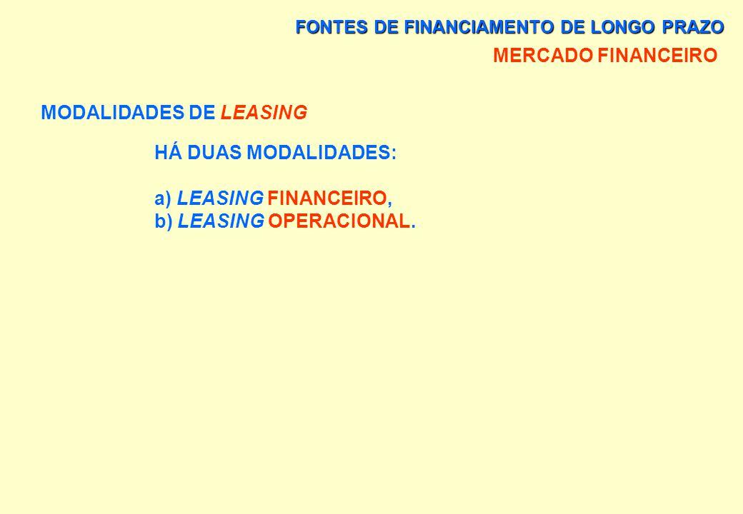 FONTES DE FINANCIAMENTO DE LONGO PRAZO MERCADO FINANCEIRO ARRENDAMENTO MERCANTIL (LEASING) EXISTEM NO BRASIL MAIS DE 70 SOCIEDADES DE ARRENDAMENTO MER