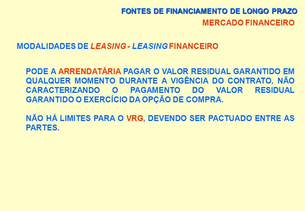 FONTES DE FINANCIAMENTO DE LONGO PRAZO MERCADO FINANCEIRO MODALIDADES DE LEASING VALOR RESIDUAL GARANTIDO (VRG) É O PREÇO CONTRATUAL ESTIPULADO PARA E
