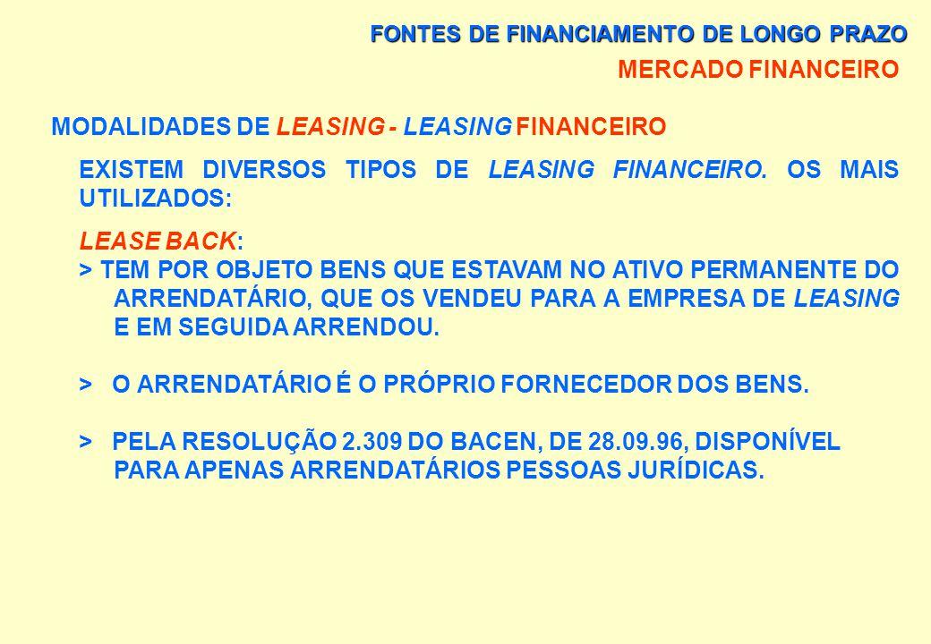 FONTES DE FINANCIAMENTO DE LONGO PRAZO MERCADO FINANCEIRO MODALIDADES DE LEASING - LEASING FINANCEIRO PRAZOS MÍNIMOS: DOIS ANOS, DA DATA DA ENTREGA, A