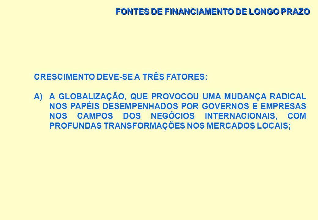 FONTES DE FINANCIAMENTO DE LONGO PRAZO SISTEMA FINANCEIRO NACIONAL