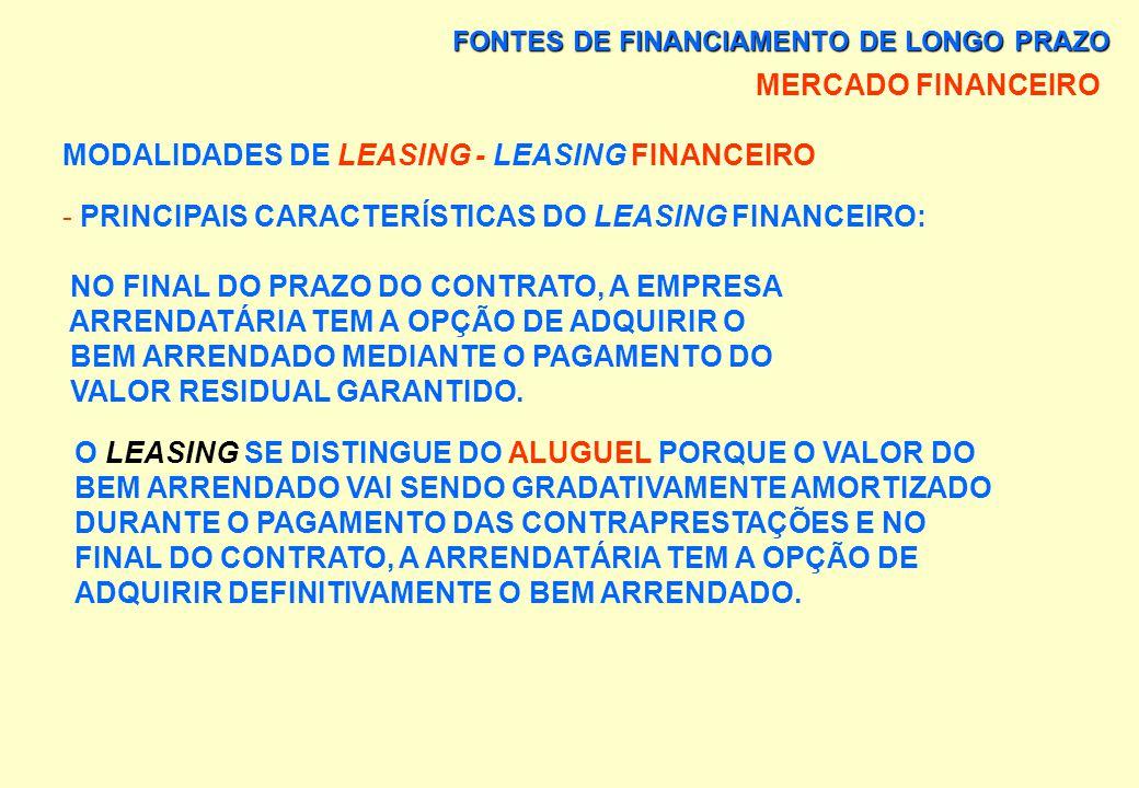 FONTES DE FINANCIAMENTO DE LONGO PRAZO MERCADO FINANCEIRO MODALIDADES DE LEASING - LEASING FINANCEIRO LEASING IMOBILIÁRIO: VISA A CONSTRUÇÃO OU AQUISI