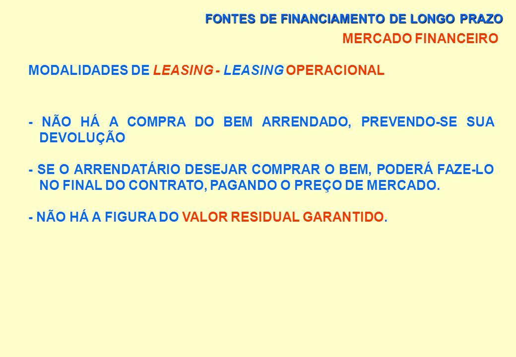 FONTES DE FINANCIAMENTO DE LONGO PRAZO MERCADO FINANCEIRO MODALIDADES DE LEASING - LEASING OPERACIONAL b) LEASING OPERACIONAL 2. O PRAZO CONTRATUAL SE