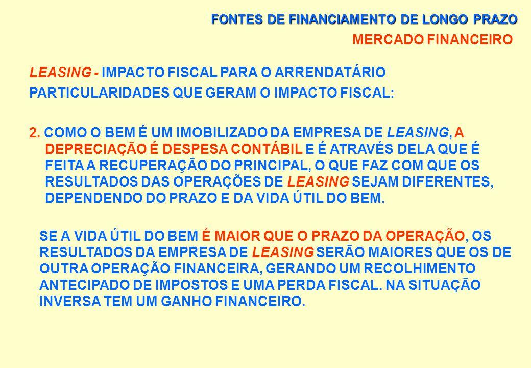 FONTES DE FINANCIAMENTO DE LONGO PRAZO MERCADO FINANCEIRO LEASING - IMPACTO FISCAL PARA O ARRENDATÁRIO PARTICULARIDADES QUE GERAM O IMPACTO FISCAL: 1.
