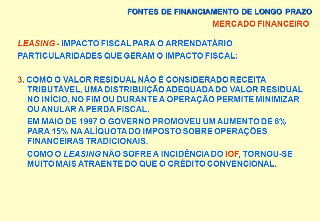 FONTES DE FINANCIAMENTO DE LONGO PRAZO MERCADO FINANCEIRO LEASING - IMPACTO FISCAL PARA O ARRENDATÁRIO PARTICULARIDADES QUE GERAM O IMPACTO FISCAL: 2.