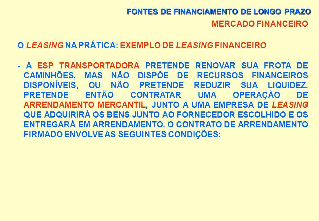 FONTES DE FINANCIAMENTO DE LONGO PRAZO MERCADO FINANCEIRO LEASING - IMPACTO FISCAL PARA O ARRENDATÁRIO PARTICULARIDADES QUE GERAM O IMPACTO FISCAL: 4.