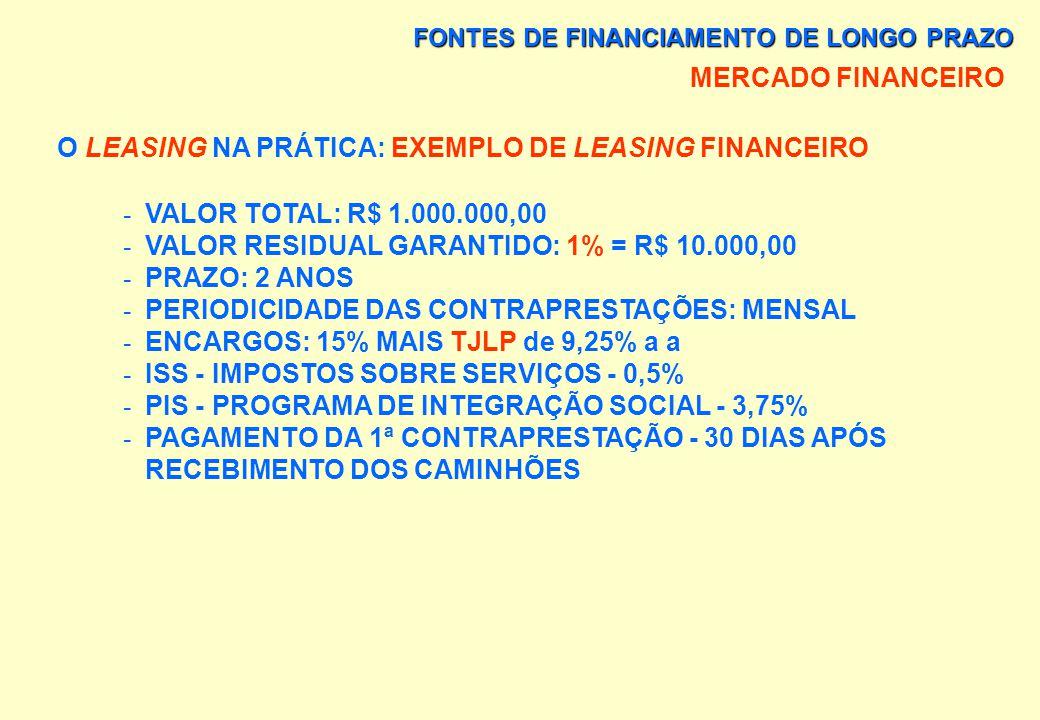 FONTES DE FINANCIAMENTO DE LONGO PRAZO MERCADO FINANCEIRO O LEASING NA PRÁTICA: EXEMPLO DE LEASING FINANCEIRO - A ESP TRANSPORTADORA PRETENDE RENOVAR
