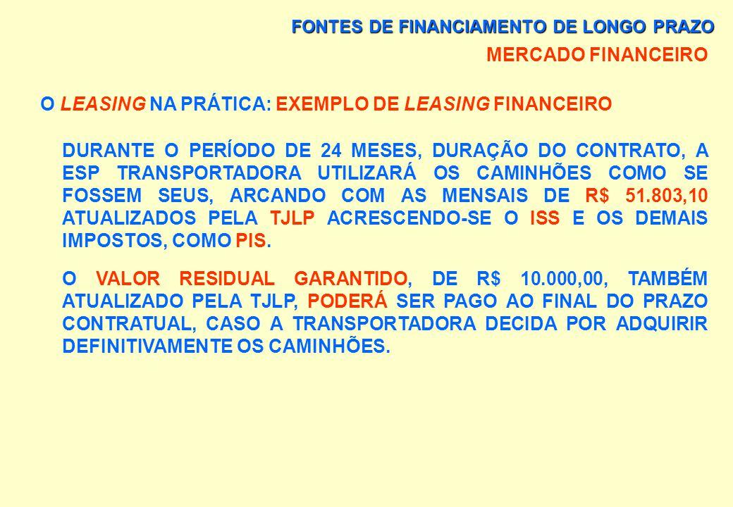 FONTES DE FINANCIAMENTO DE LONGO PRAZO MERCADO FINANCEIRO O LEASING NA PRÁTICA: EXEMPLO DE LEASING FINANCEIRO - VALOR TOTAL: R$ 1.000.000,00 - VALOR R