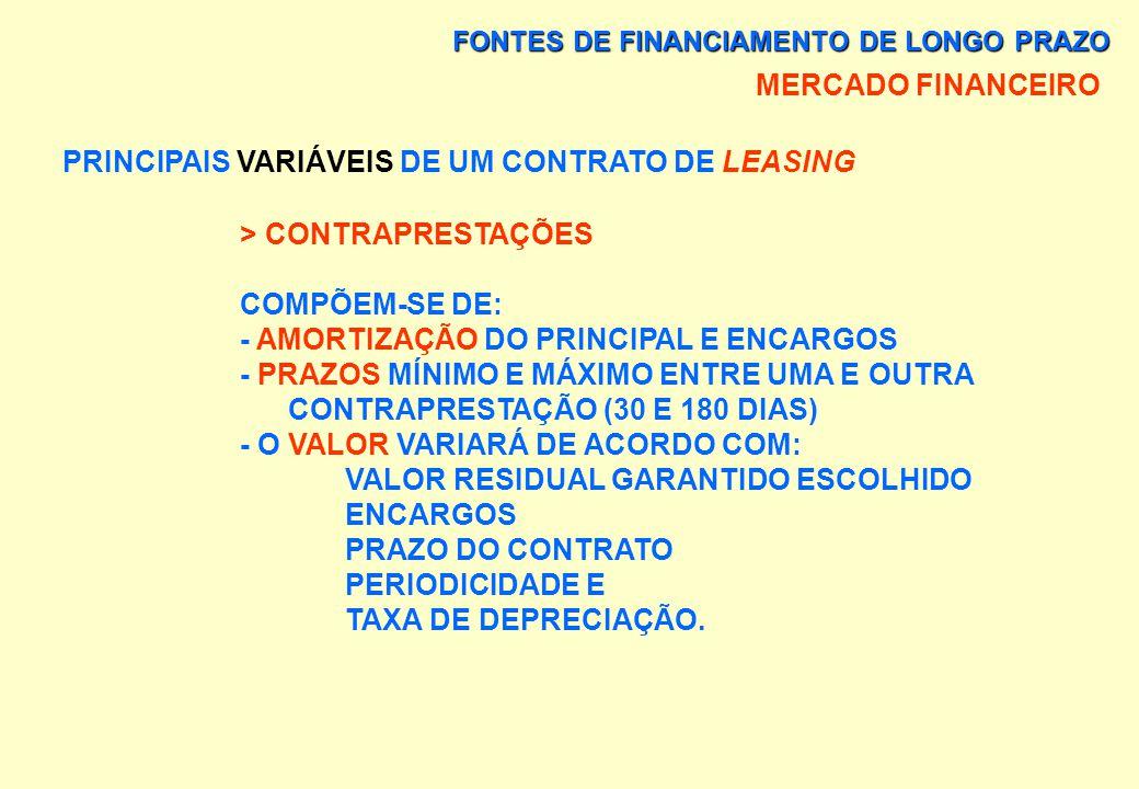 FONTES DE FINANCIAMENTO DE LONGO PRAZO MERCADO FINANCEIRO O LEASING NA PRÁTICA: EXEMPLO DE LEASING FINANCEIRO UMA TERCEIRA POSSIBILIDADE SERIA, AO FIN