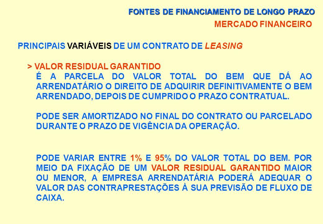FONTES DE FINANCIAMENTO DE LONGO PRAZO MERCADO FINANCEIRO PRINCIPAIS VARIÁVEIS DE UM CONTRATO DE LEASING > CONTRAPRESTAÇÕES COMPÕEM-SE DE: - AMORTIZAÇ