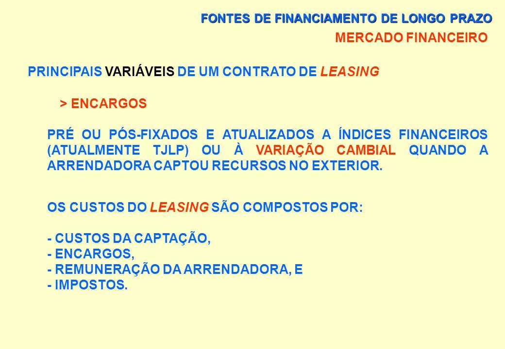 FONTES DE FINANCIAMENTO DE LONGO PRAZO MERCADO FINANCEIRO PRINCIPAIS VARIÁVEIS DE UM CONTRATO DE LEASING > PRAZO MÍNIMO DO LEASING FINANCEIRO: 24 MESE