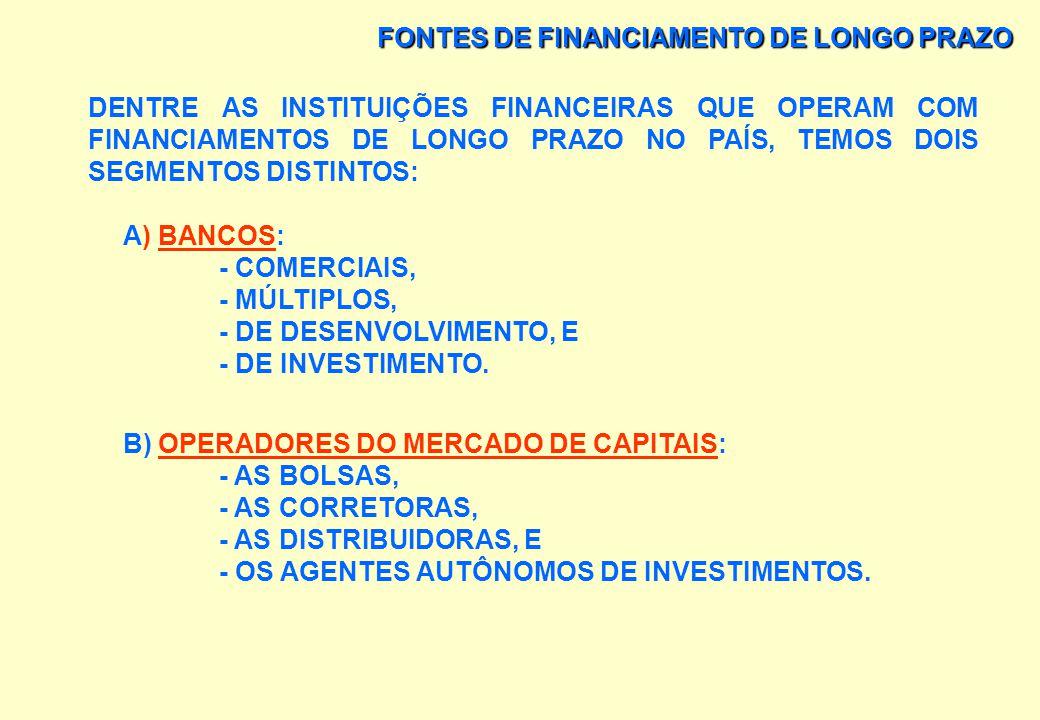 FONTES DE FINANCIAMENTO DE LONGO PRAZO CRESCIMENTO DEVE-SE A TRÊS FATORES: B) AS PROFUNDAS MODIFICAÇÕES DOS SISTEMAS FINANCEIROS INTERNACIONAIS, COM A
