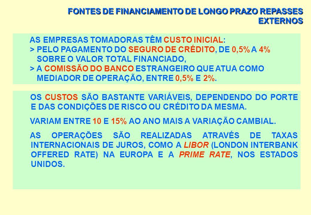 FONTES DE FINANCIAMENTO DE LONGO PRAZO REPASSES EXTERNOS PARA O FINANCIAMENTO DE MÁQUINAS E EQUIPAMENTOS, EXISTEM AS AGÊNCIAS FINANCIADORAS COMO: > JA