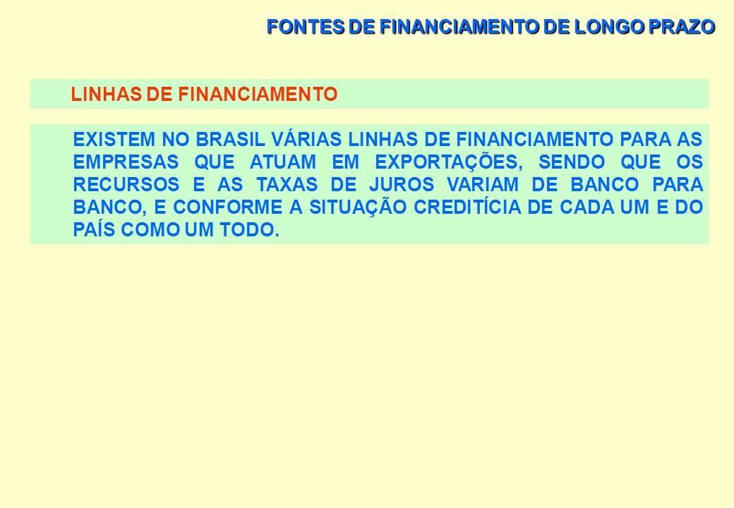 FONTES DE FINANCIAMENTO DE LONGO PRAZO REPASSES EXTERNOS AS AGÊNCIAS GOVERNAMENTAIS PRATICAM TAXAS MAIS BAIXAS, PORQUE OBJETIVAM ALAVANCAR AS EXPORTAÇ